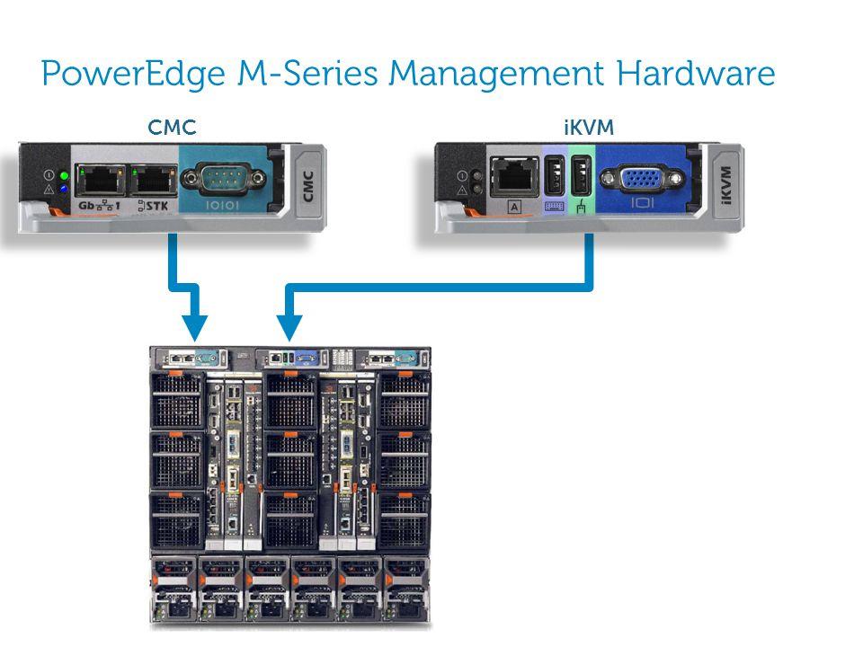 PowerEdge M-Series Management Hardware CMCiKVM