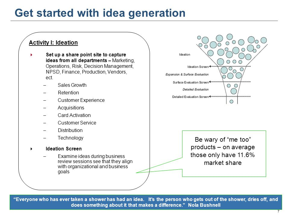 Get started with idea generation Activity I: Ideation  Set up a share point site to capture ideas from all departments – Marketing, Operations, Risk, Decision Management, NPSD, Finance, Production, Vendors, ect.
