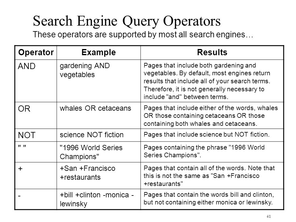 41 Search Engine Query Operators These operators are supported by most all search engines… OperatorExampleResults AND gardening AND vegetables Pages that include both gardening and vegetables.