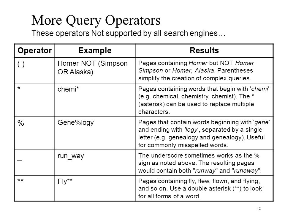 42 More Query Operators These operators Not supported by all search engines… OperatorExampleResults ( ) Homer NOT (Simpson OR Alaska) Pages containing Homer but NOT Homer Simpson or Homer, Alaska.