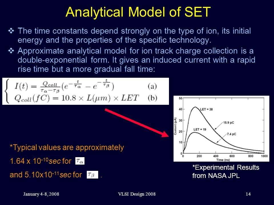 January 4-8, 2008VLSI Design 200814 Analytical Model of SET  The time constants depend strongly on the type of ion, its initial energy and the properties of the specific technology.
