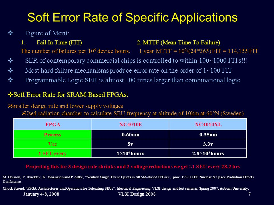 January 4-8, 2008VLSI Design 20087 Soft Error Rate of Specific Applications  Figure of Merit: 1.Fail In Time (FIT) 2.