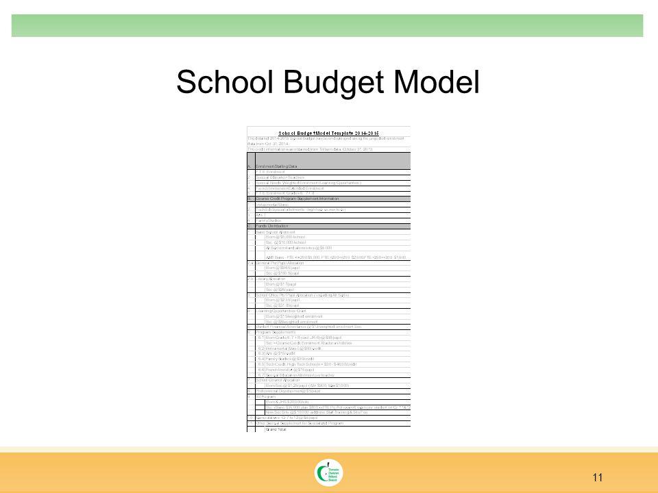 School Budget Model 11