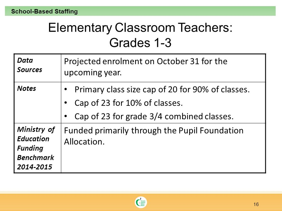 Elementary Classroom Teachers: Grades 1-3 Data Sources Projected enrolment on October 31 for the upcoming year.