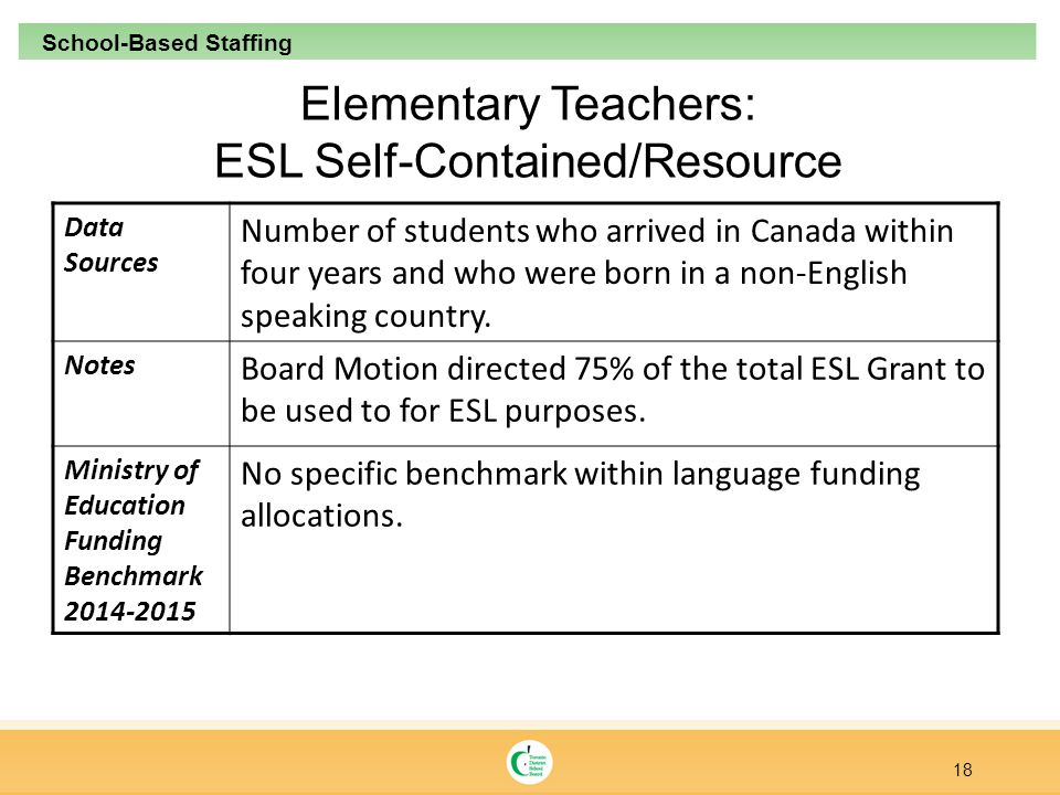 Elementary Teachers: ESL Self-Contained/Resource Data Sources Number of students who arrived in Canada within four years and who were born in a non-English speaking country.