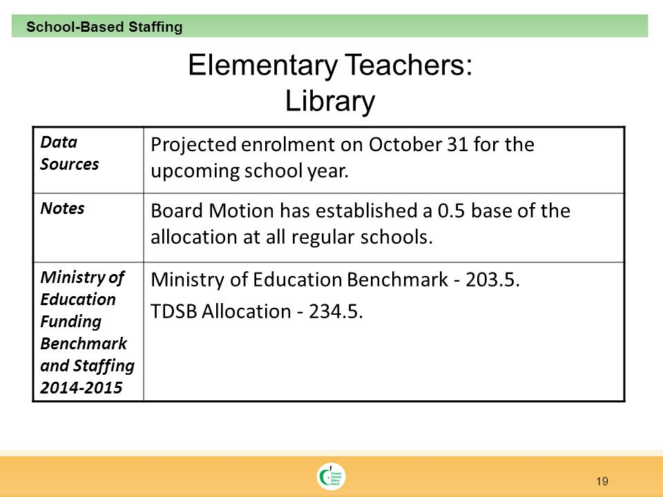 Elementary Teachers: Library Data Sources Projected enrolment on October 31 for the upcoming school year.