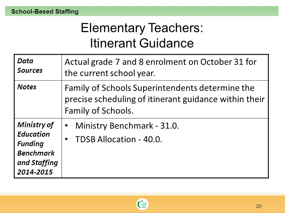 Elementary Teachers: Itinerant Guidance Data Sources Actual grade 7 and 8 enrolment on October 31 for the current school year.