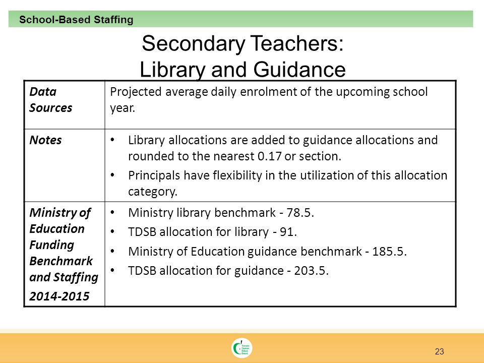 Secondary Teachers: Library and Guidance Data Sources Projected average daily enrolment of the upcoming school year.