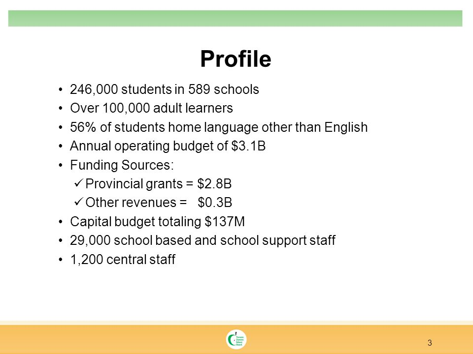 Profile 246,000 students in 589 schools Over 100,000 adult learners 56% of students home language other than English Annual operating budget of $3.1B Funding Sources: Provincial grants = $2.8B Other revenues = $0.3B Capital budget totaling $137M 29,000 school based and school support staff 1,200 central staff 3