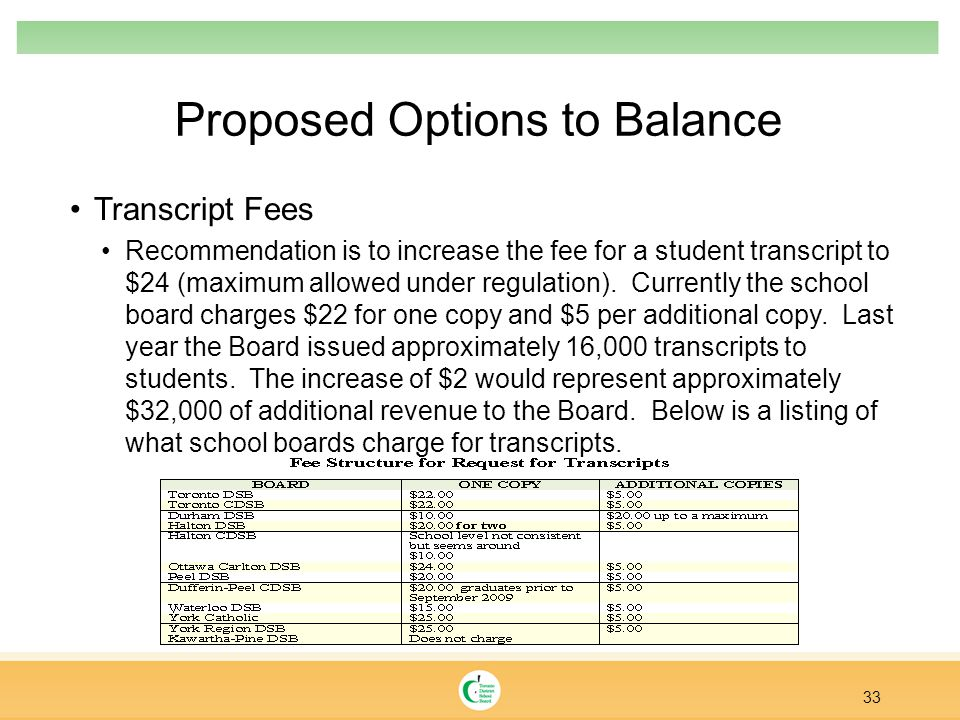 Proposed Options to Balance Transcript Fees Recommendation is to increase the fee for a student transcript to $24 (maximum allowed under regulation).