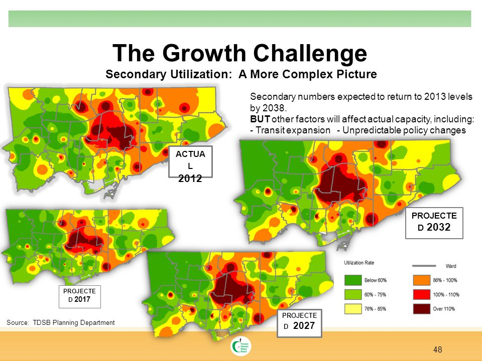 The Growth Challenge 48 Secondary Utilization: A More Complex Picture ACTUA L 2012 Secondary numbers expected to return to 2013 levels by 2038.