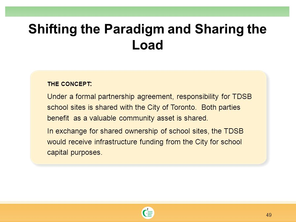Shifting the Paradigm and Sharing the Load 49 THE CONCEPT : Under a formal partnership agreement, responsibility for TDSB school sites is shared with the City of Toronto.