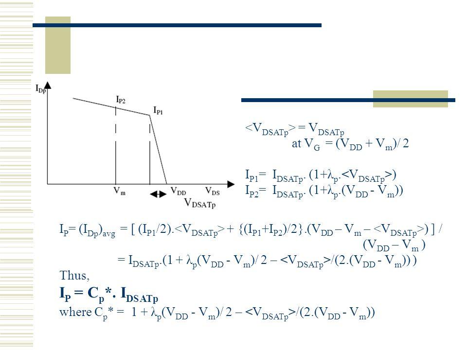 I P = (I Dp ) avg = [ (I P1 /2).