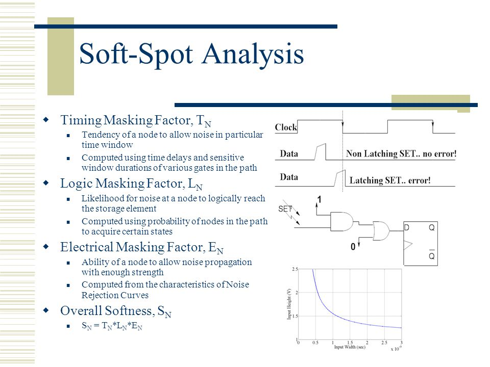 Soft-Spot Analysis  Timing Masking Factor, T N Tendency of a node to allow noise in particular time window Computed using time delays and sensitive window durations of various gates in the path  Logic Masking Factor, L N Likelihood for noise at a node to logically reach the storage element Computed using probability of nodes in the path to acquire certain states  Electrical Masking Factor, E N Ability of a node to allow noise propagation with enough strength Computed from the characteristics of Noise Rejection Curves  Overall Softness, S N S N = T N *L N *E N