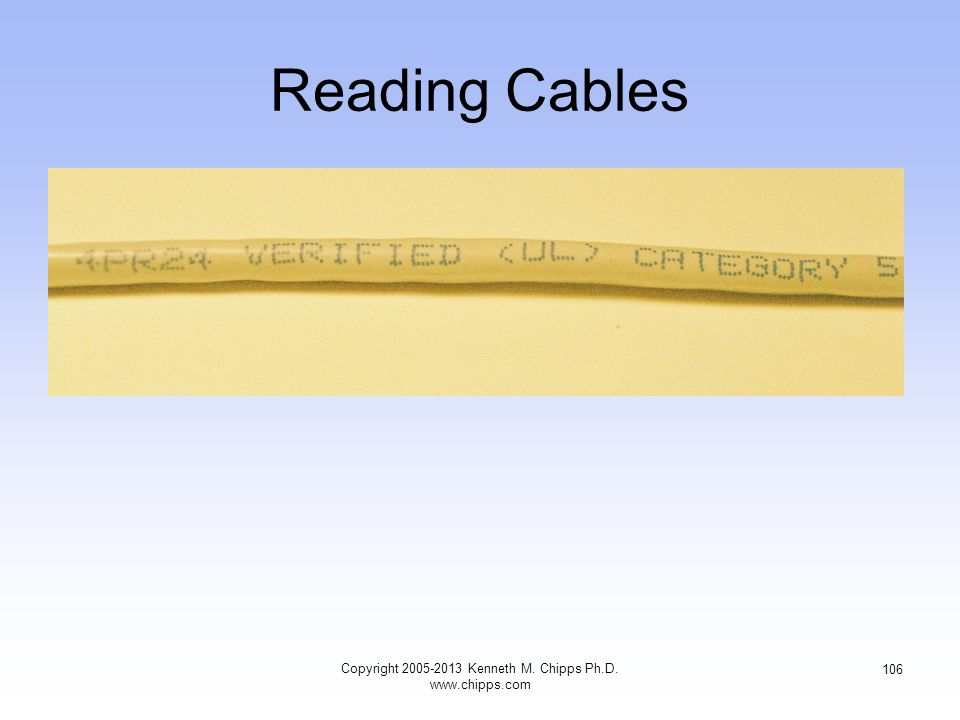 Copyright 2005-2013 Kenneth M. Chipps Ph.D. www.chipps.com Reading Cables 106
