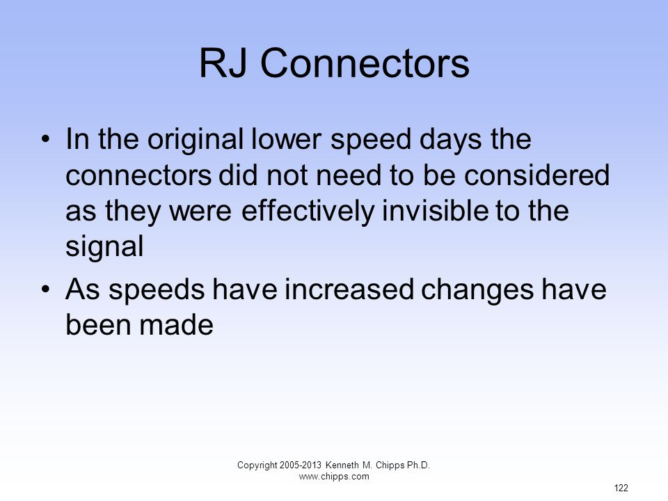 RJ Connectors In the original lower speed days the connectors did not need to be considered as they were effectively invisible to the signal As speeds have increased changes have been made Copyright 2005-2013 Kenneth M.