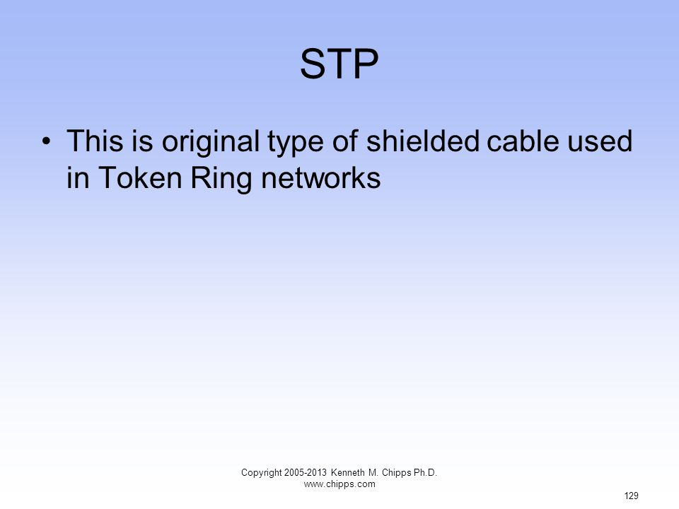 STP This is original type of shielded cable used in Token Ring networks Copyright 2005-2013 Kenneth M.
