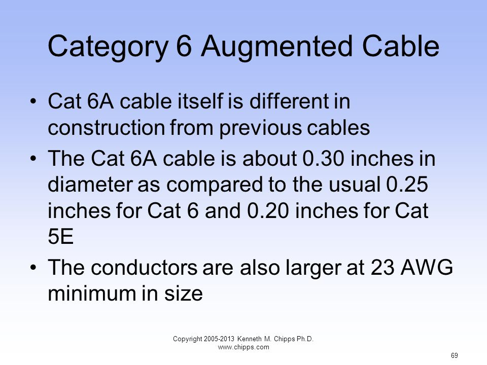 Category 6 Augmented Cable Cat 6A cable itself is different in construction from previous cables The Cat 6A cable is about 0.30 inches in diameter as compared to the usual 0.25 inches for Cat 6 and 0.20 inches for Cat 5E The conductors are also larger at 23 AWG minimum in size Copyright 2005-2013 Kenneth M.