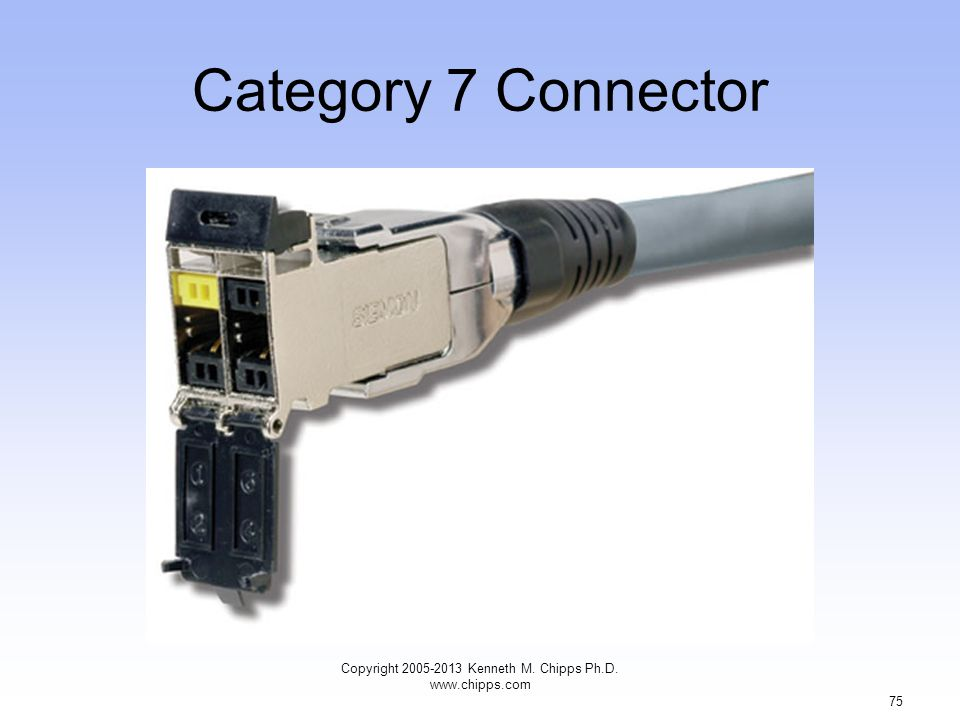 Category 7 Connector Copyright 2005-2013 Kenneth M. Chipps Ph.D. www.chipps.com 75