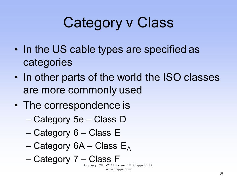 Category v Class In the US cable types are specified as categories In other parts of the world the ISO classes are more commonly used The correspondence is –Category 5e – Class D –Category 6 – Class E –Category 6A – Class E A –Category 7 – Class F Copyright 2005-2013 Kenneth M.