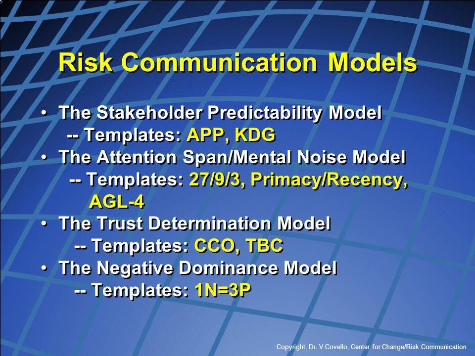 Copyright, Dr. V Covello, Center for Change/Risk Communication Risk Communication Models The Stakeholder Predictability Model -- Templates: APP, KDG T