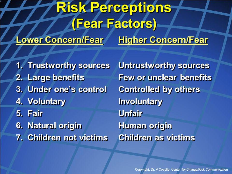 Copyright, Dr. V Covello, Center for Change/Risk Communication Risk Perceptions (Fear Factors) Lower Concern/Fear 1.Trustworthy sources 2.Large benefi