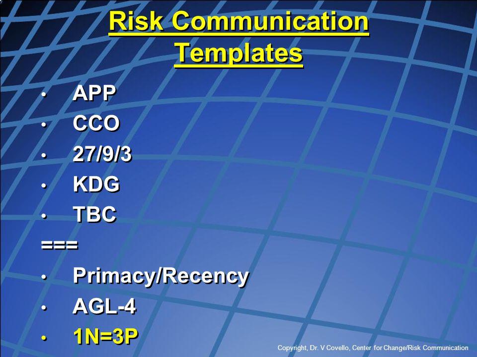 Copyright, Dr. V Covello, Center for Change/Risk Communication Risk Communication Templates APP CCO 27/9/3 KDG TBC === Primacy/Recency AGL-4 1N=3P APP