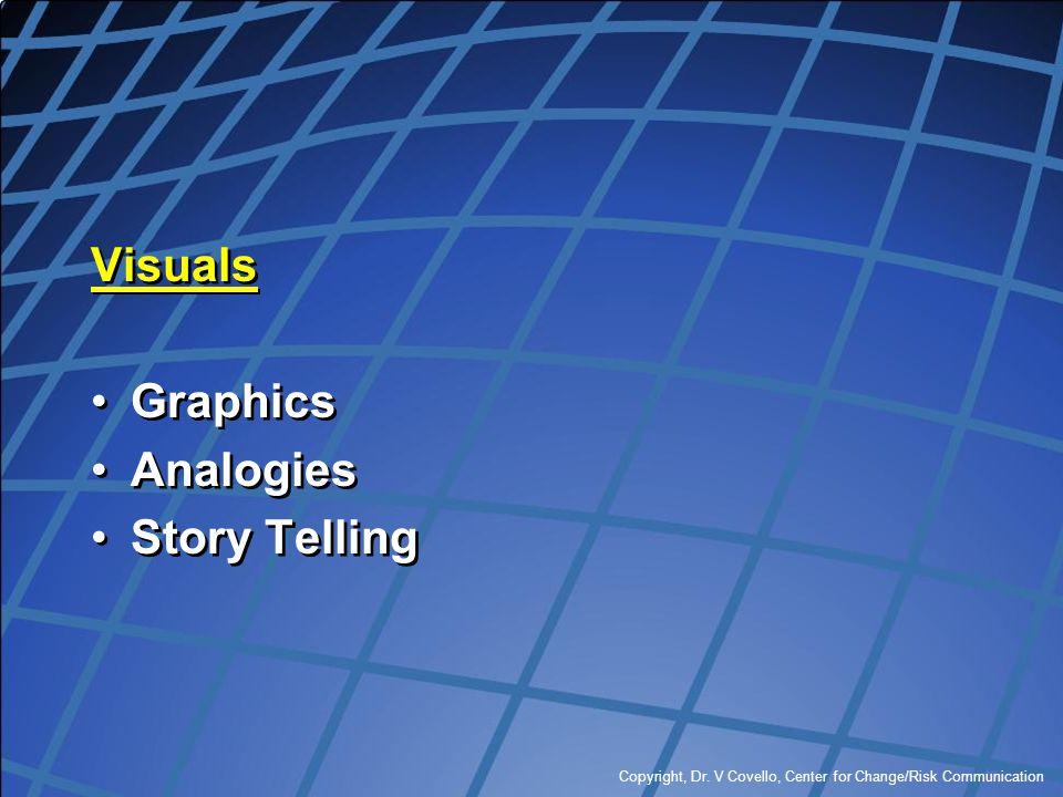 Copyright, Dr. V Covello, Center for Change/Risk Communication Visuals Graphics Analogies Story Telling Visuals Graphics Analogies Story Telling