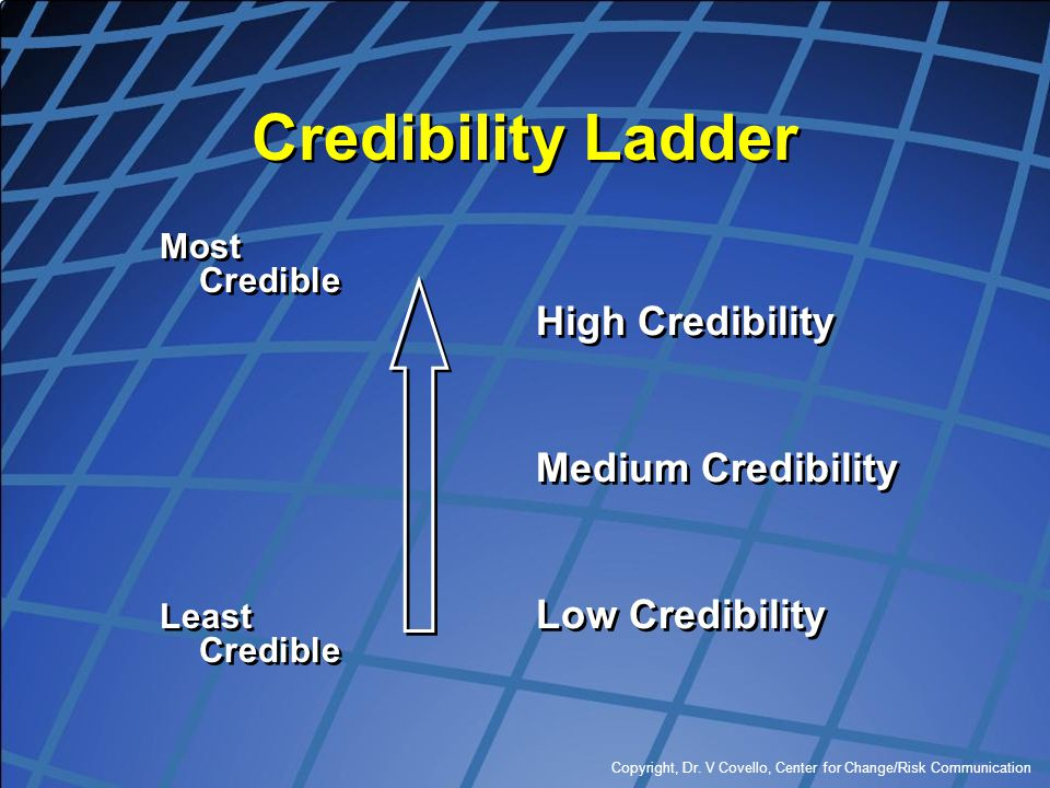 Copyright, Dr. V Covello, Center for Change/Risk Communication Credibility Ladder Most Credible Least Credible Most Credible Least Credible High Credi