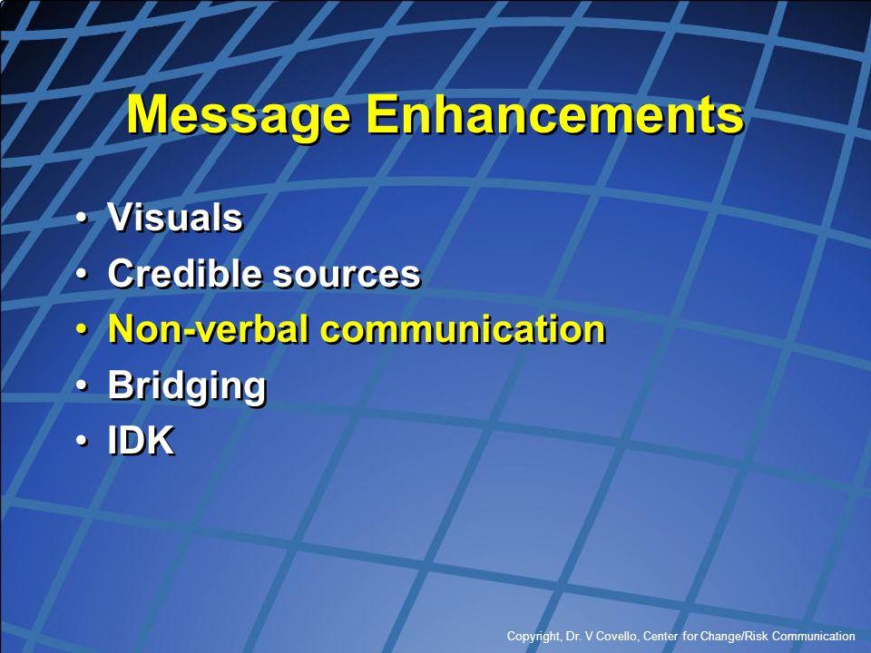Copyright, Dr. V Covello, Center for Change/Risk Communication Message Enhancements Visuals Credible sources Non-verbal communication Bridging IDK Vis