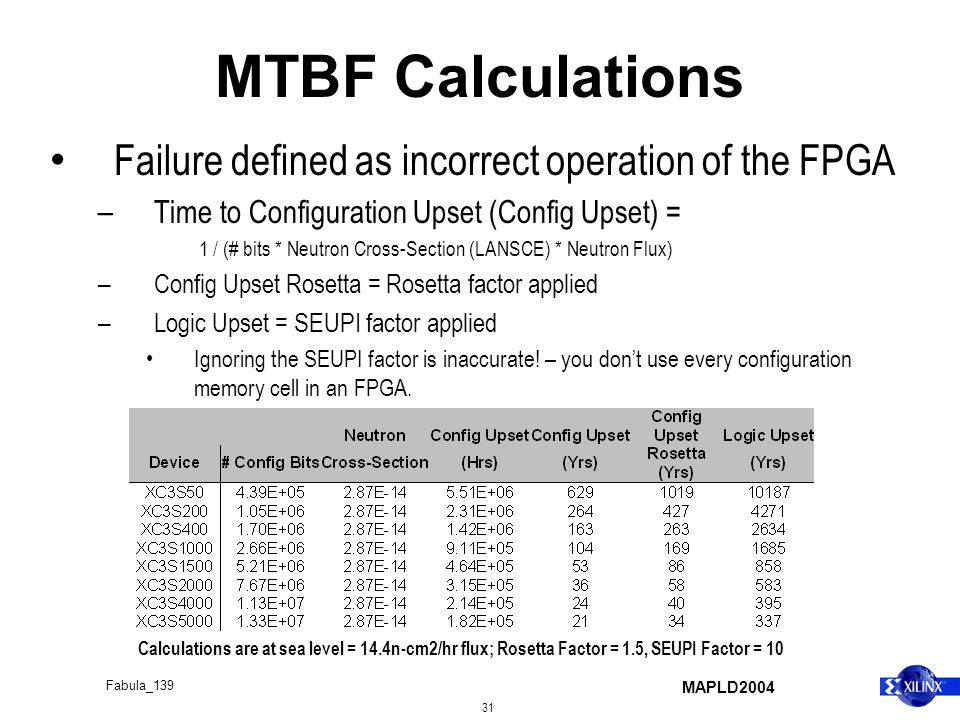 MAPLD2004 31 Fabula_139 MTBF Calculations Failure defined as incorrect operation of the FPGA – Time to Configuration Upset (Config Upset) = 1 / (# bits * Neutron Cross-Section (LANSCE) * Neutron Flux) – Config Upset Rosetta = Rosetta factor applied – Logic Upset = SEUPI factor applied Ignoring the SEUPI factor is inaccurate.