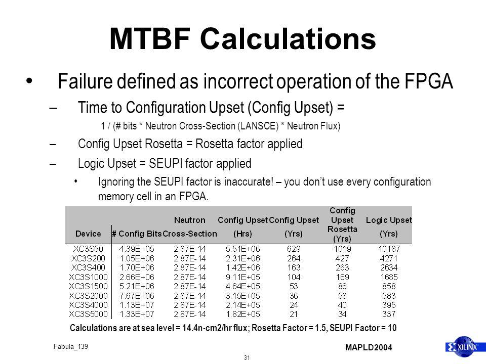 MAPLD2004 31 Fabula_139 MTBF Calculations Failure defined as incorrect operation of the FPGA – Time to Configuration Upset (Config Upset) = 1 / (# bit