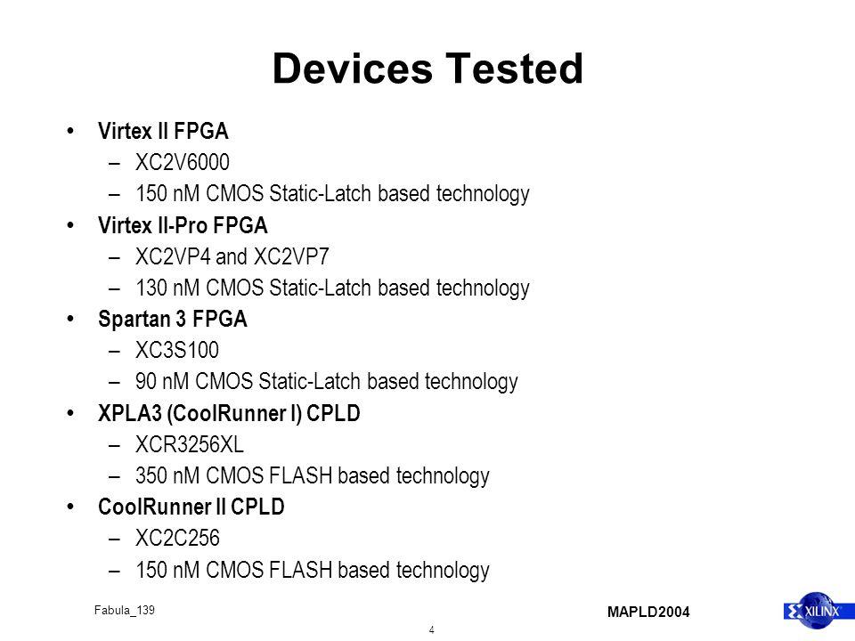 MAPLD2004 4 Fabula_139 Devices Tested Virtex II FPGA – XC2V6000 – 150 nM CMOS Static-Latch based technology Virtex II-Pro FPGA – XC2VP4 and XC2VP7 – 1