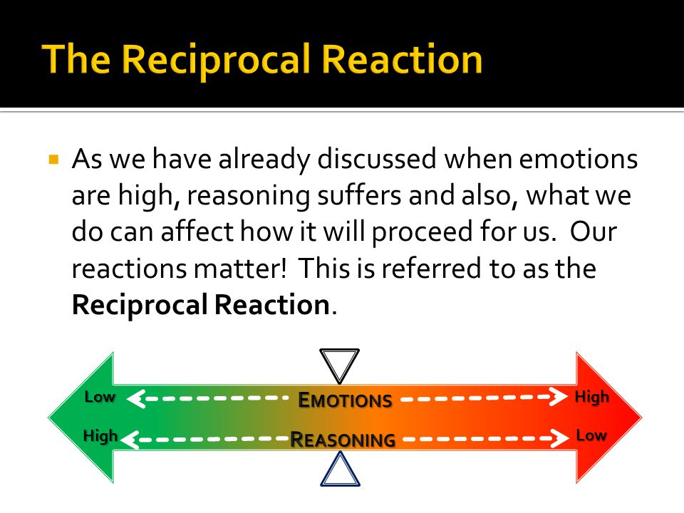  As we have already discussed when emotions are high, reasoning suffers and also, what we do can affect how it will proceed for us. Our reactions mat