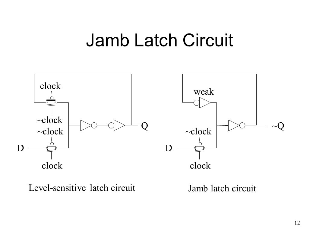 12 Jamb Latch Circuit Jamb latch circuit ~Q D ~clock clock weak clock Q D ~clock clock Level-sensitive latch circuit