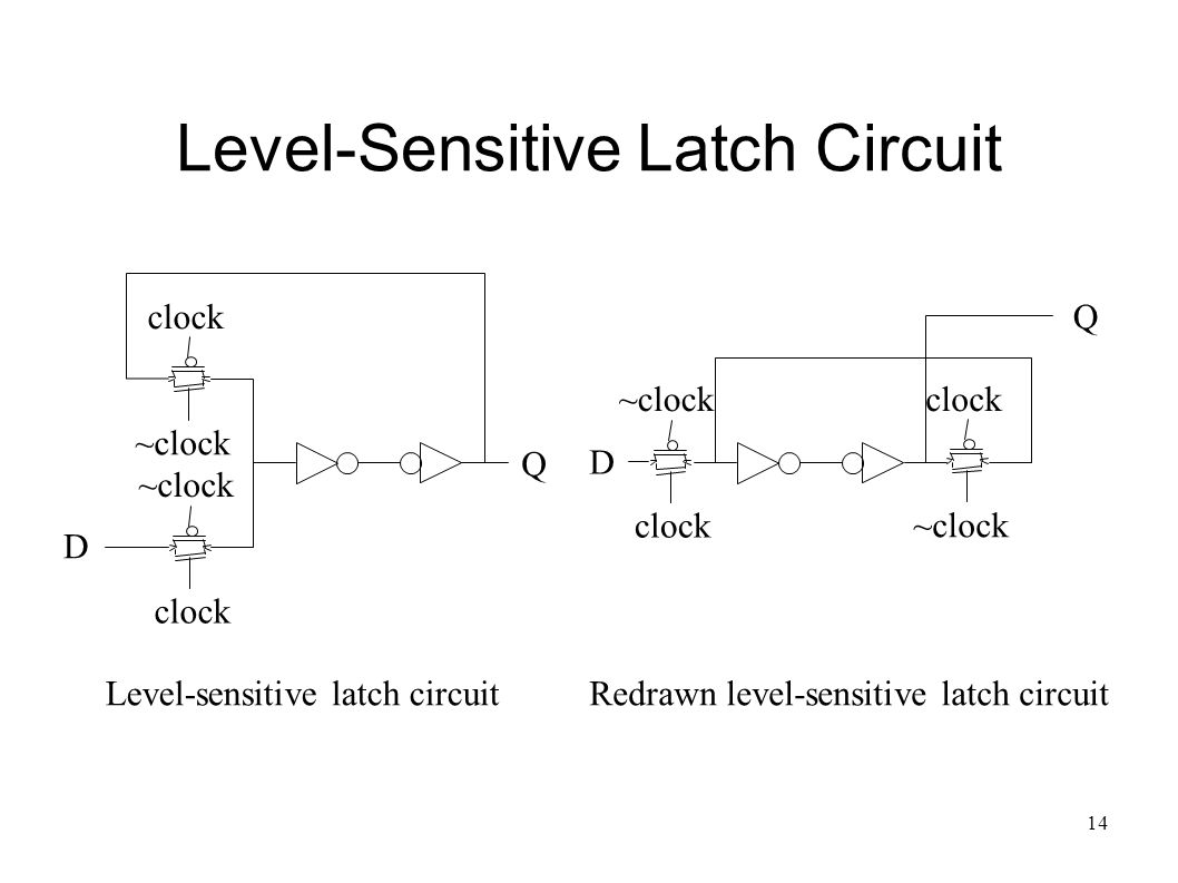 14 Level-Sensitive Latch Circuit clock Q D ~clock clock Level-sensitive latch circuit clock Q D ~clock clock Redrawn level-sensitive latch circuit