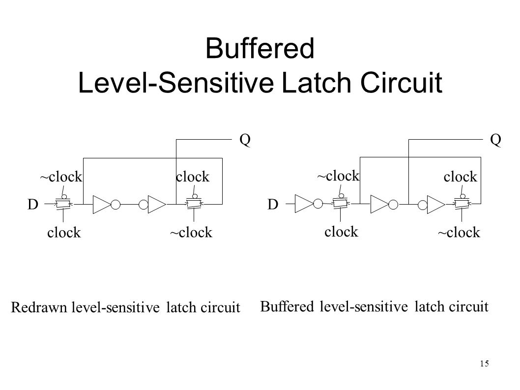 15 Buffered Level-Sensitive Latch Circuit clock Q D ~clock clock Redrawn level-sensitive latch circuit clock Q D ~clock clock Buffered level-sensitive