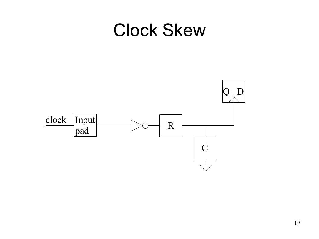 19 Clock Skew Q D C clock R Input pad