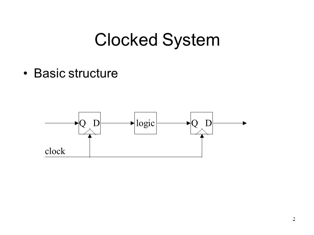 2 Clocked System Basic structure Q DlogicQ D clock