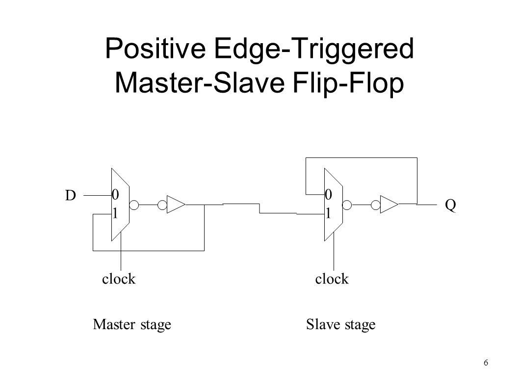 6 Positive Edge-Triggered Master-Slave Flip-Flop clock Q D 0 1 0 1 Master stageSlave stage