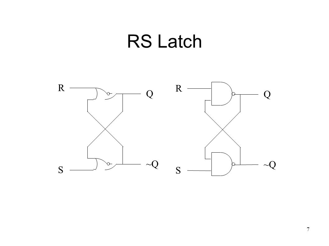 7 RS Latch Q ~Q R S Q R S