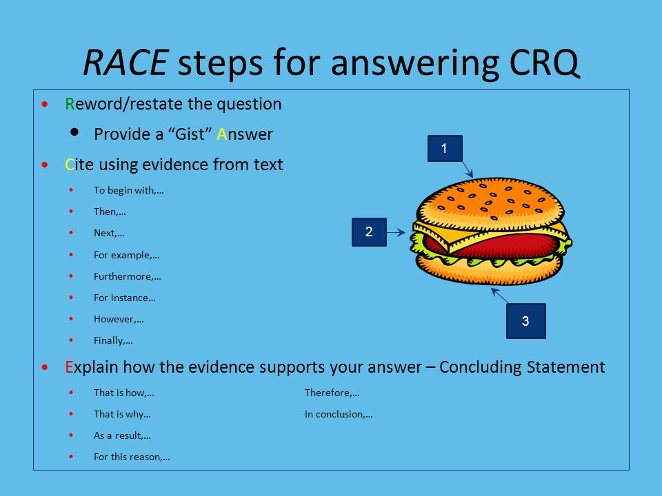 "RACE steps for answering CRQ Reword/restate the question Provide a ""Gist"" Answer Cite using evidence from text To begin with,… Then,… Next,… For examp"