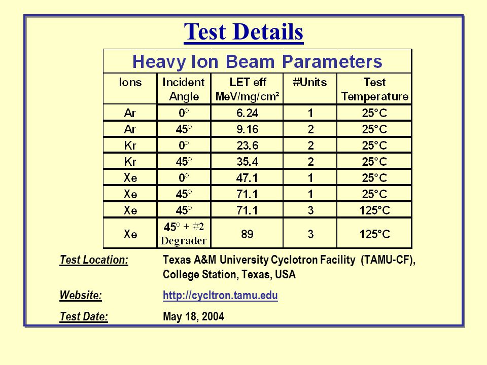 Test Details Test Location: Texas A&M University Cyclotron Facility (TAMU-CF), College Station, Texas, USA Website: http://cycltron.tamu.edu Test Date