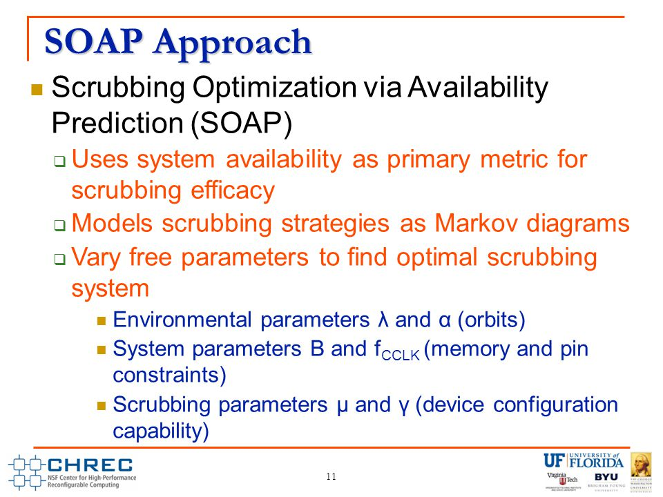 SOAP Approach 11 Scrubbing Optimization via Availability Prediction (SOAP)  Uses system availability as primary metric for scrubbing efficacy  Models scrubbing strategies as Markov diagrams  Vary free parameters to find optimal scrubbing system Environmental parameters λ and α (orbits) System parameters B and f CCLK (memory and pin constraints) Scrubbing parameters μ and γ (device configuration capability)