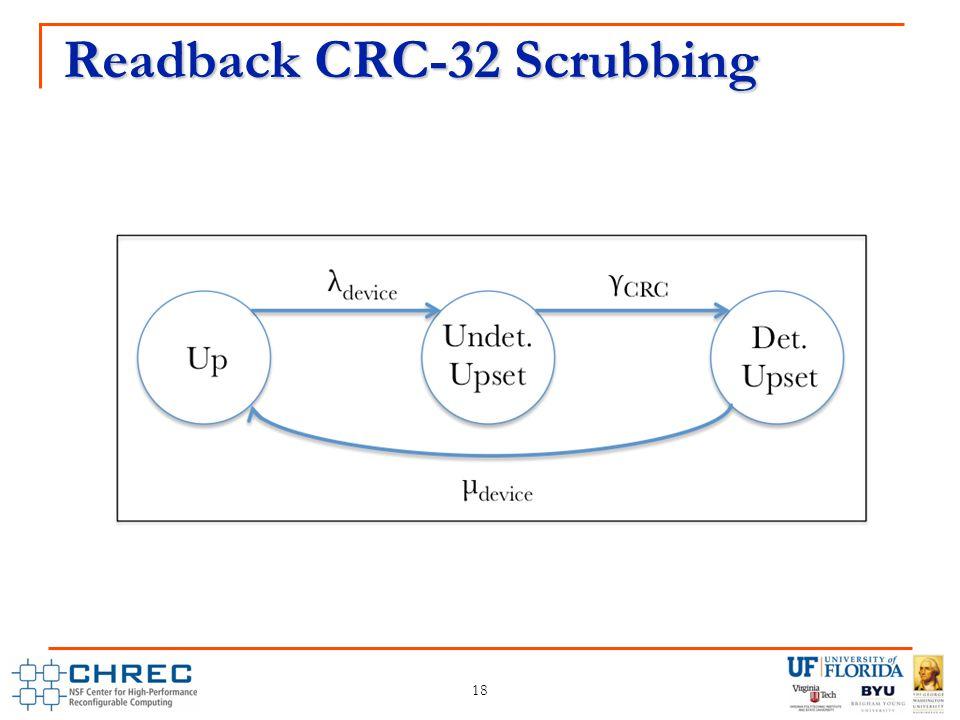 Readback CRC-32 Scrubbing 18