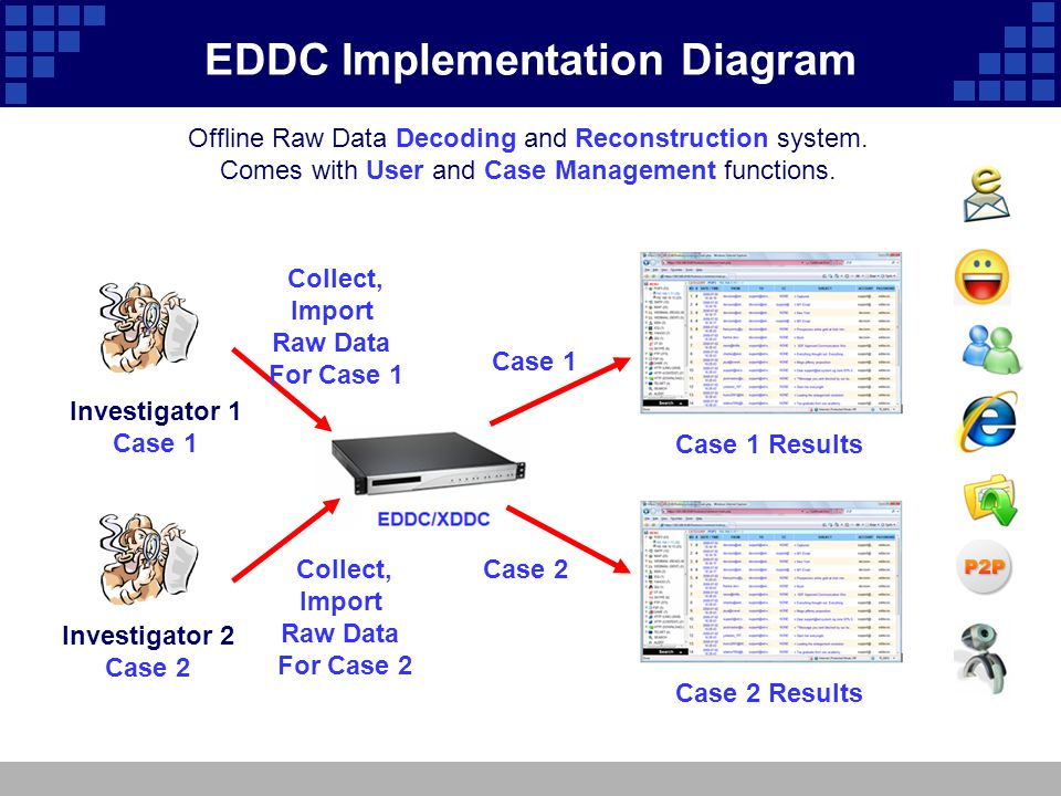 EDDC Implementation Diagram Offline Raw Data Decoding and Reconstruction system. Comes with User and Case Management functions. Investigator 1 Case 1