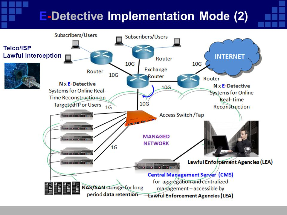 E-Detective Implementation Mode (2) Telco/ISP Lawful Interception