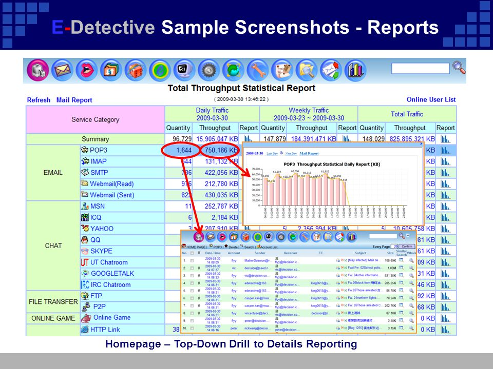 E-Detective Sample Screenshots - Reports Homepage – Top-Down Drill to Details Reporting