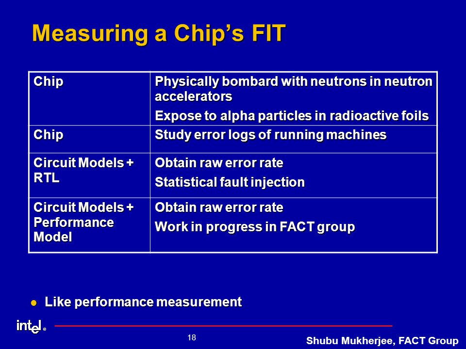 ® 18 Shubu Mukherjee, FACT Group Measuring a Chip's FIT Like performance measurement Like performance measurement Chip Physically bombard with neutrons in neutron accelerators Expose to alpha particles in radioactive foils Chip Study error logs of running machines Circuit Models + RTL Obtain raw error rate Statistical fault injection Circuit Models + Performance Model Obtain raw error rate Work in progress in FACT group