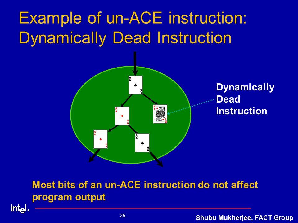 ® 25 Shubu Mukherjee, FACT Group Example of un-ACE instruction: Dynamically Dead Instruction Dynamically Dead Instruction Most bits of an un-ACE instruction do not affect program output